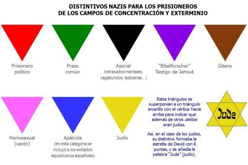 distintivos-nazis